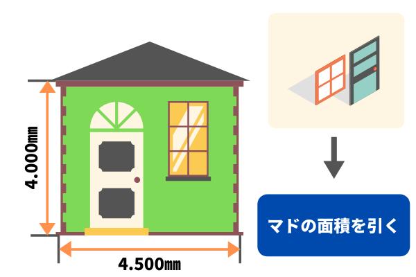 外壁の塗装面積・費用