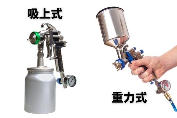 基本的に重力式カップを選べばOK